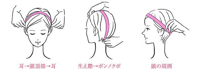 円形脱毛症 サイズの測り方