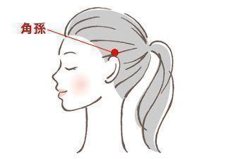 場所は耳の上の髪の生え際あたりにあるツボ。  耳を前にペタンと折り曲げて、耳の先端があたる辺りにあります。