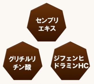 チャップアップ 3つの主要成分