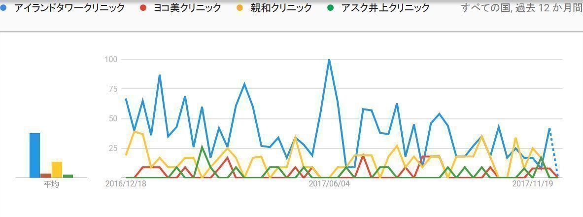 自毛植毛 【人気症例数】東京最多実績のクリニックはどこ?